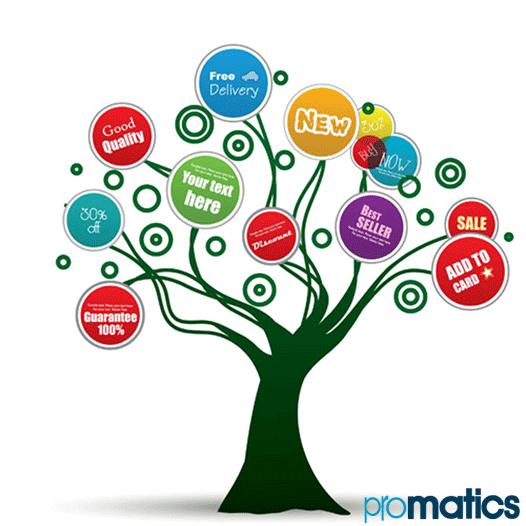 نکات لازم برای موفقیت یک سایت تجارت الکترونیک
