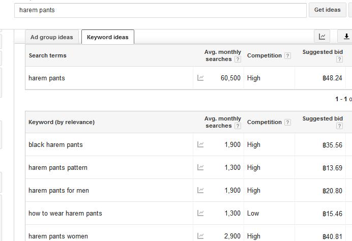 افزایش ترافیک سایت با استفاده از تصاویر در گوگل