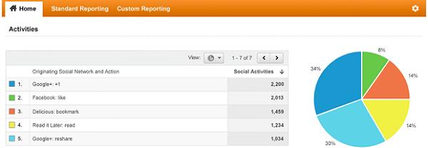 google-analytics-report.png