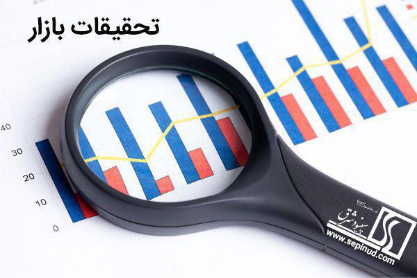 تحقیقات بازار چیست