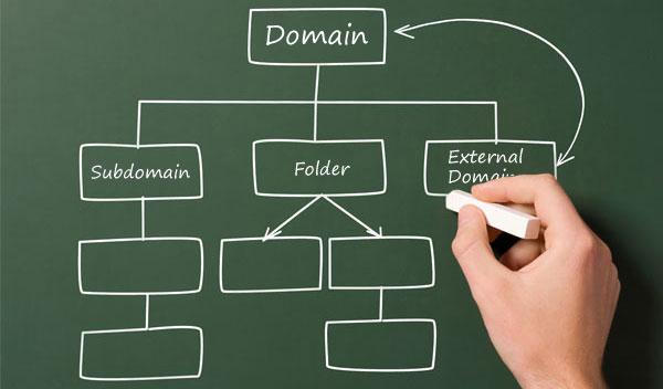 ساب دامین چیست؟ تأثیر subdomain در بهینه سازی سایت چیست؟