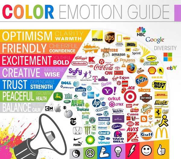 رنگ مناسب برند تجاری