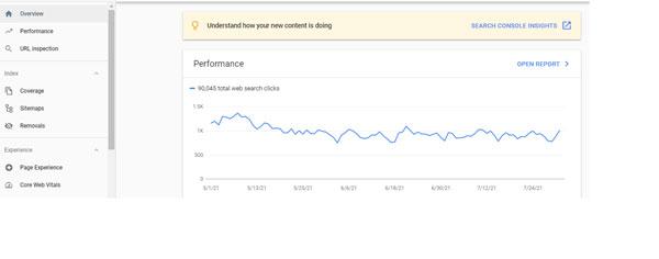 آموزش کامل Coverage، Sitemap و Index در سرچ کنسول گوگل